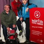 Charity Motivation for Mangerton Climb