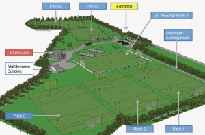 A graphic artist's impression of the proposed Kerry GAA facilities at Currans.