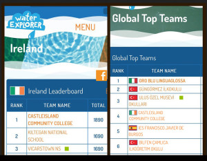 The Irish and European charts showing the progress of the Castleisland Community College in the competition.