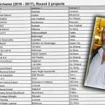 Twenty Seven Kerry Schools Included in Summer Works Scheme