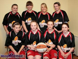 Com Games Basketball 21/04/2008