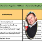 Local Grant Recipients Announced in Community Enhancement Programme