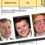 Councillors Welcome Community Enhancement Programme Grant Announcements