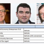 Local Welcome for Approval of €1.3m for Transport Services in Rural Ireland