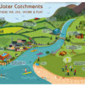 Waters and Communities Awards Deadline on July 23rd